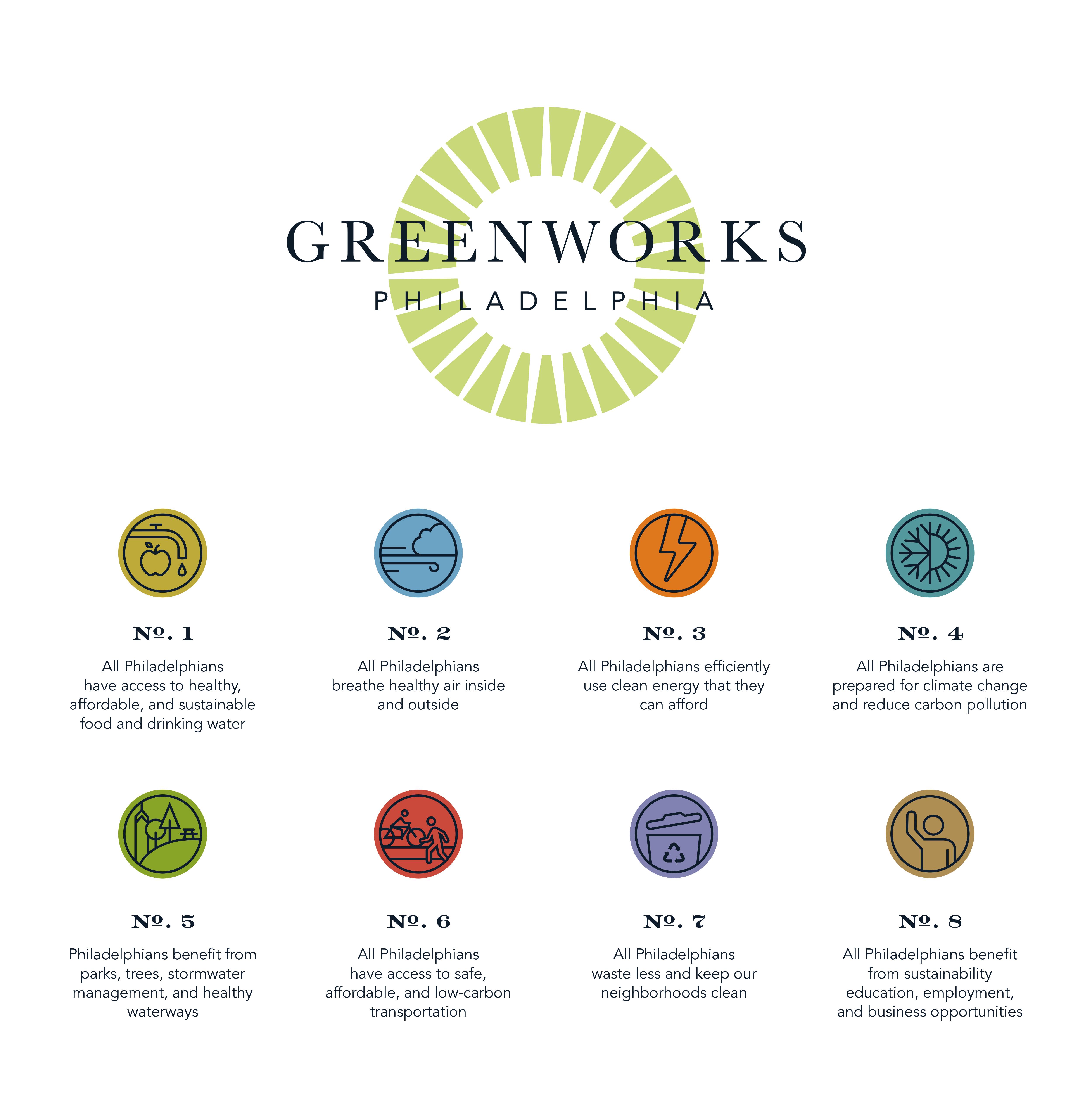 Greenworks_3